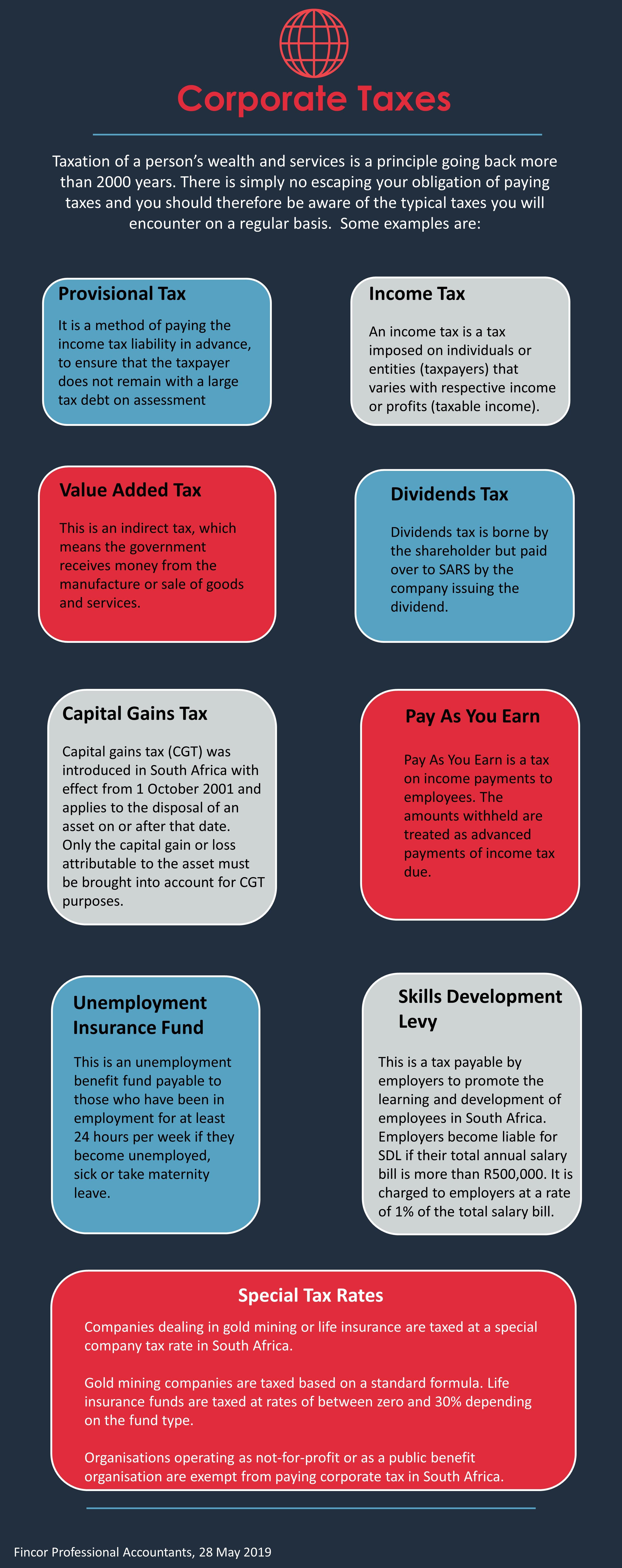 Fincor Tax Company Tax Corporate Tax