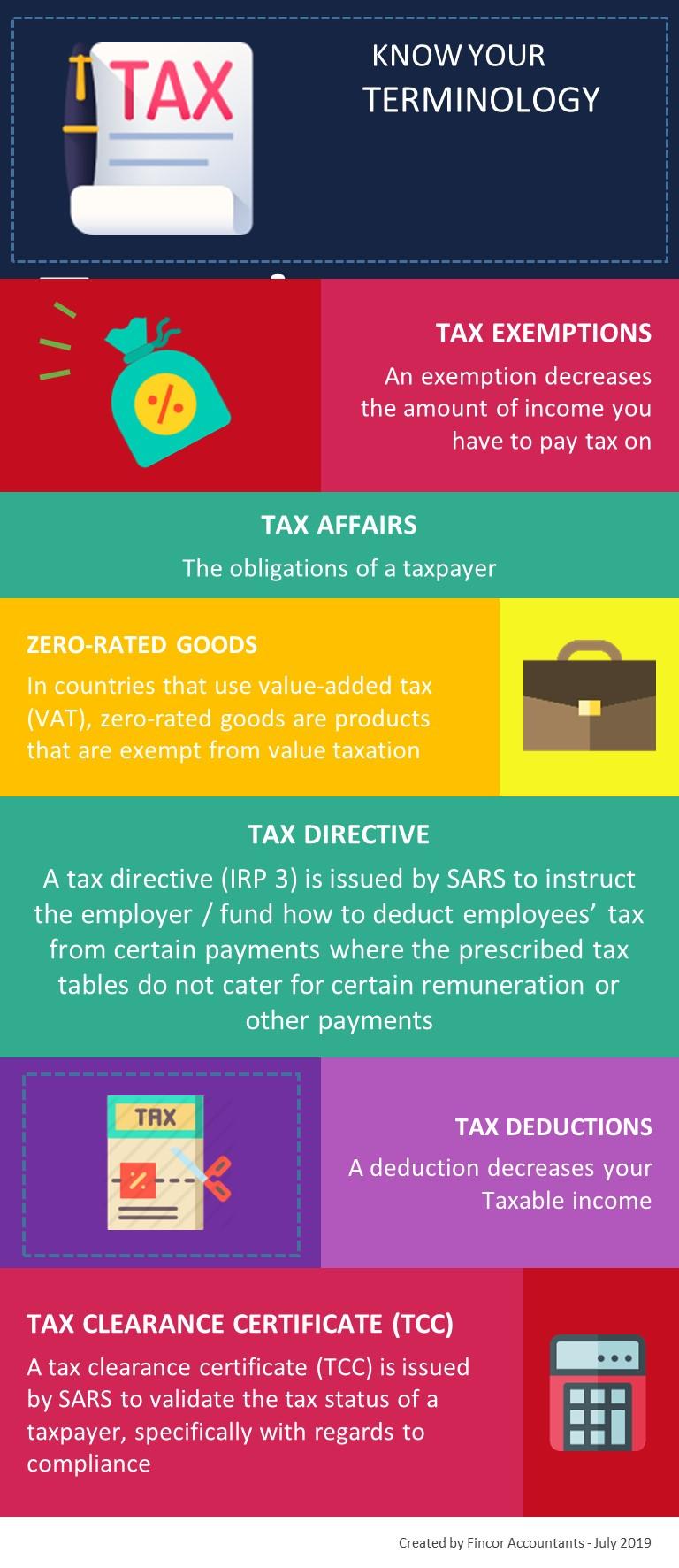 Tax Fincor VAT